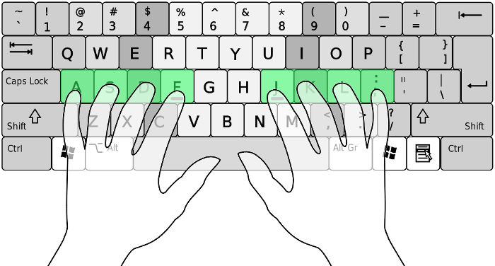 Sense Touch Typing How to Learn Touch Typing